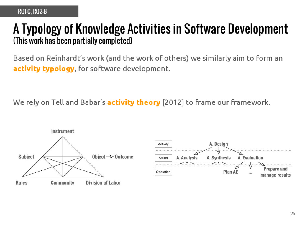 A Typology of Knowledge Activities in Software ...