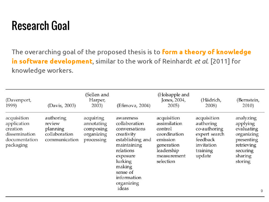 Research Goal The overarching goal of the propo...