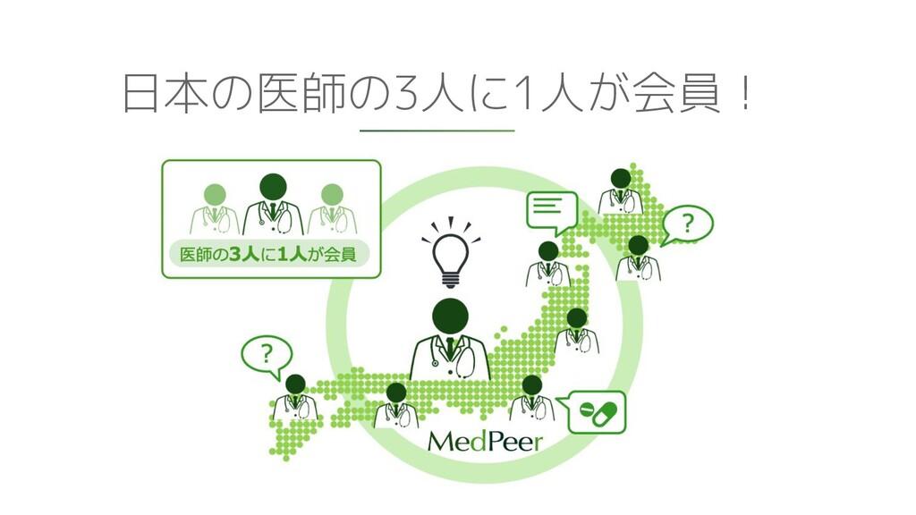 日本の医師の3人に1人が会員!