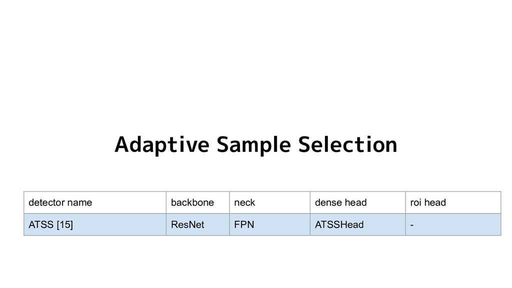 Adaptive Sample Selection detector name backbon...