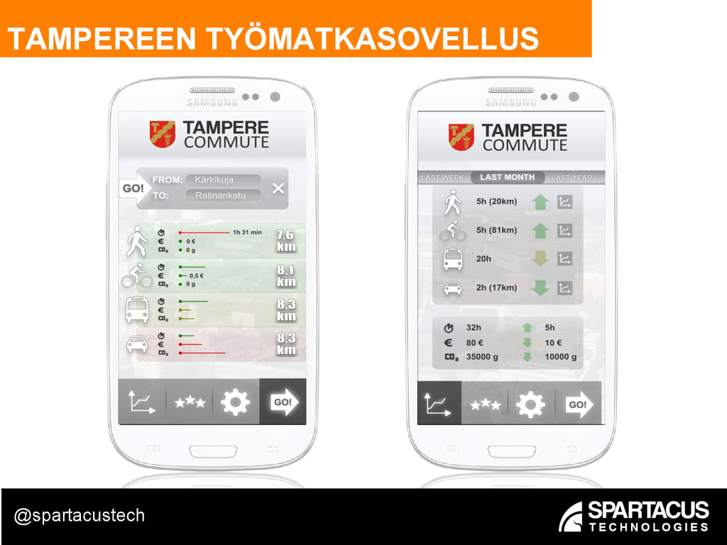 TAMPEREEN TYÖMATKASOVELLUS @spartacustech