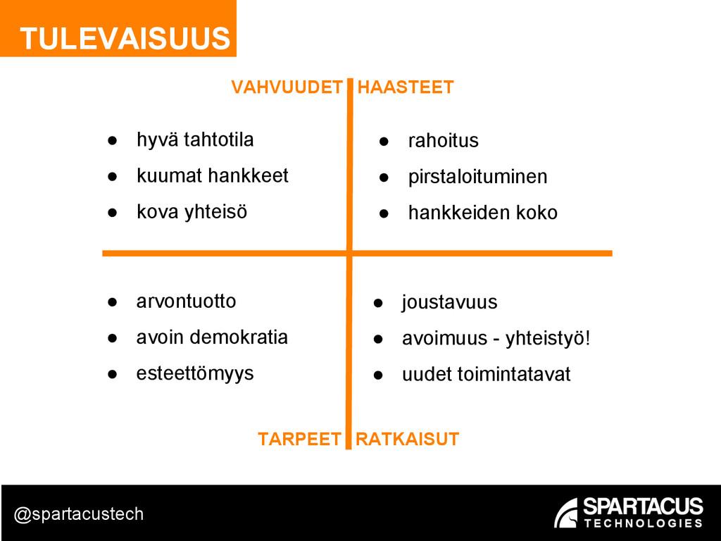 TULEVAISUUS @spartacustech VAHVUUDET HAASTEET T...