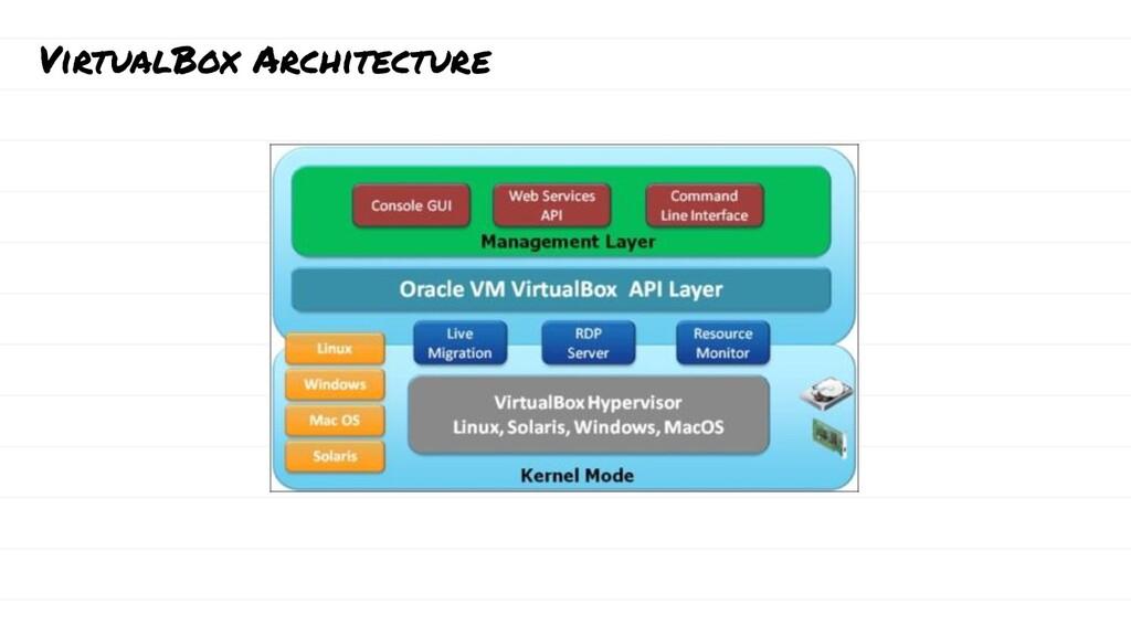 VirtualBox Architecture