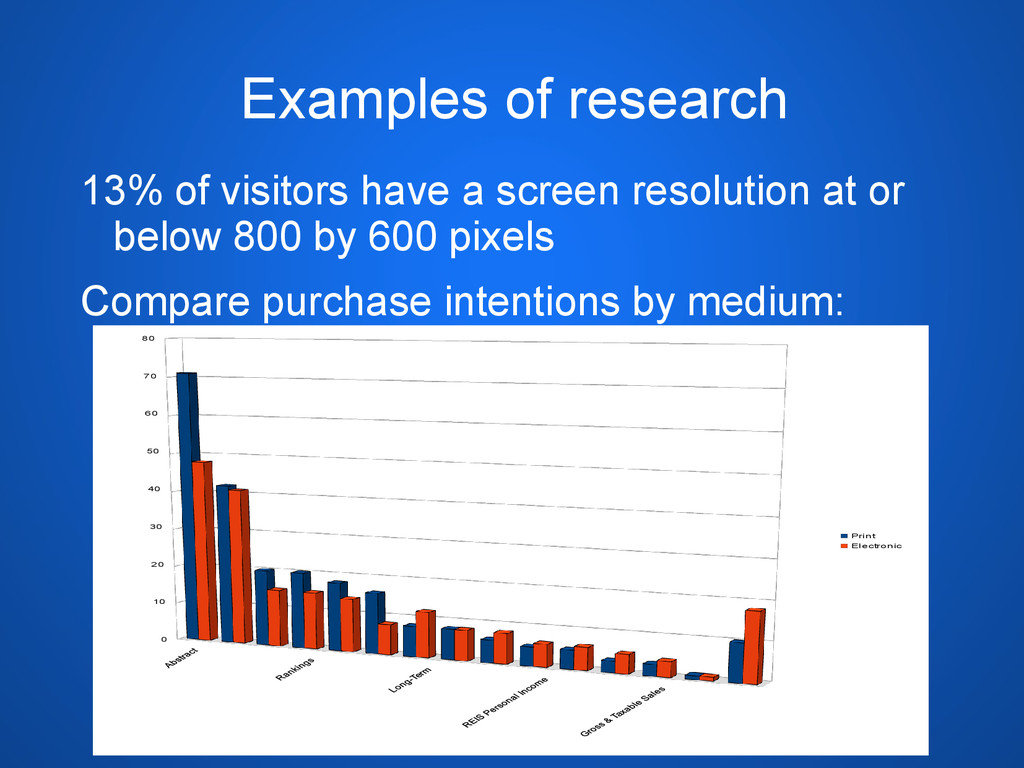 Examples of research 13% of visitors have a scr...