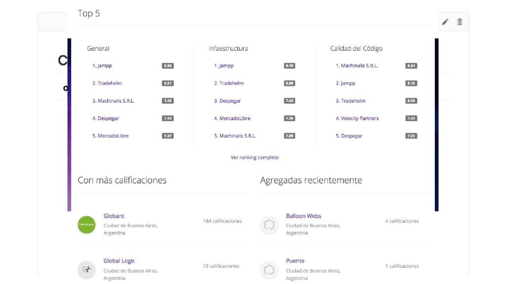 openqube.io ● 600+ empresas ● 2100+ calificacio...