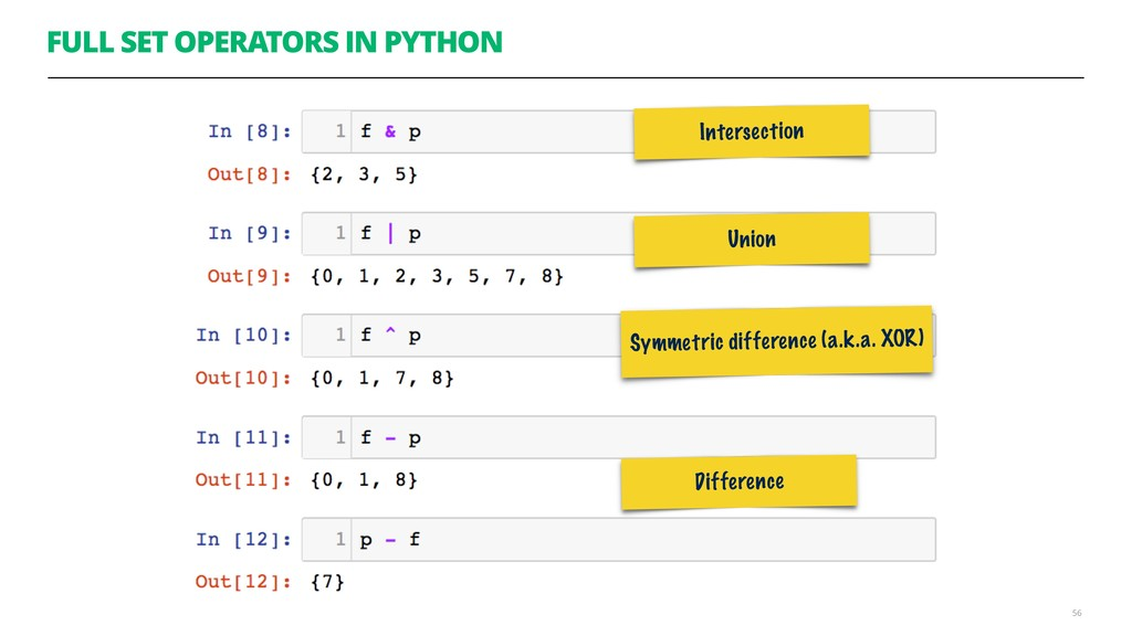 FULL SET OPERATORS IN PYTHON 56 Intersection Un...
