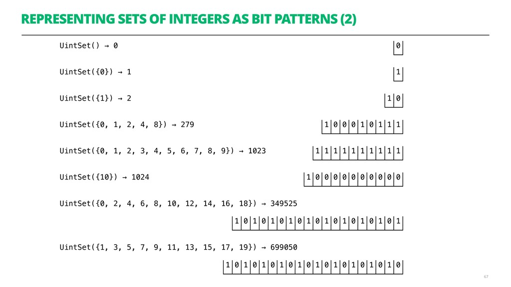 REPRESENTING SETS OF INTEGERS AS BIT PATTERNS (...