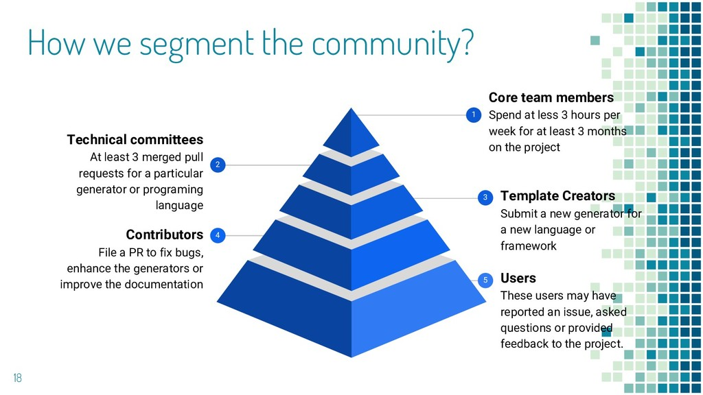 How we segment the community? 18 1 Core team me...