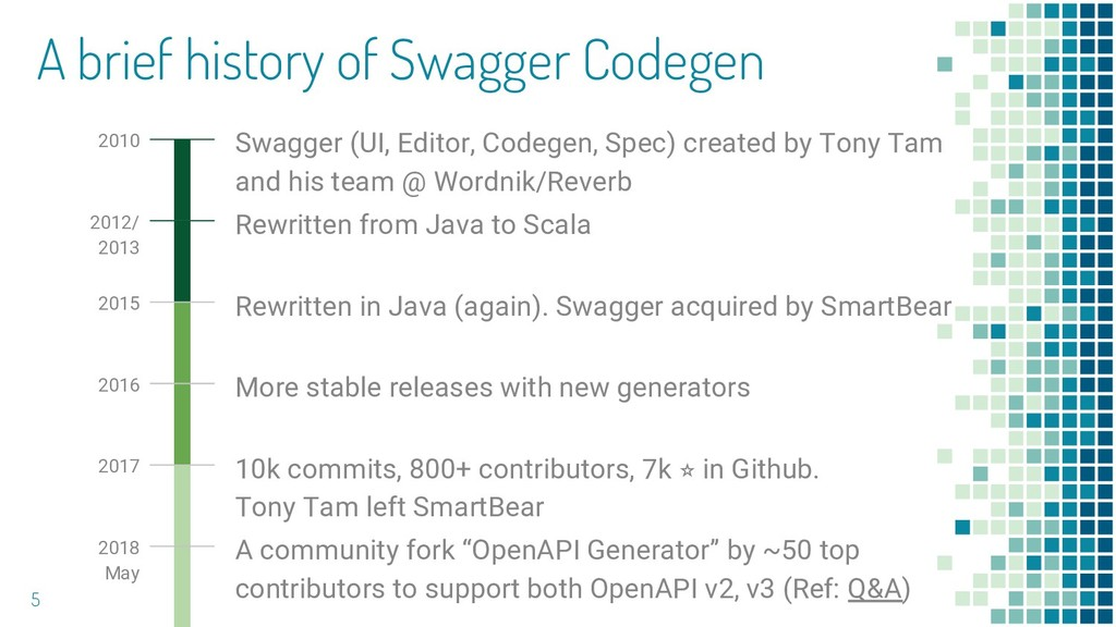 A brief history of Swagger Codegen 5 Rewritten ...