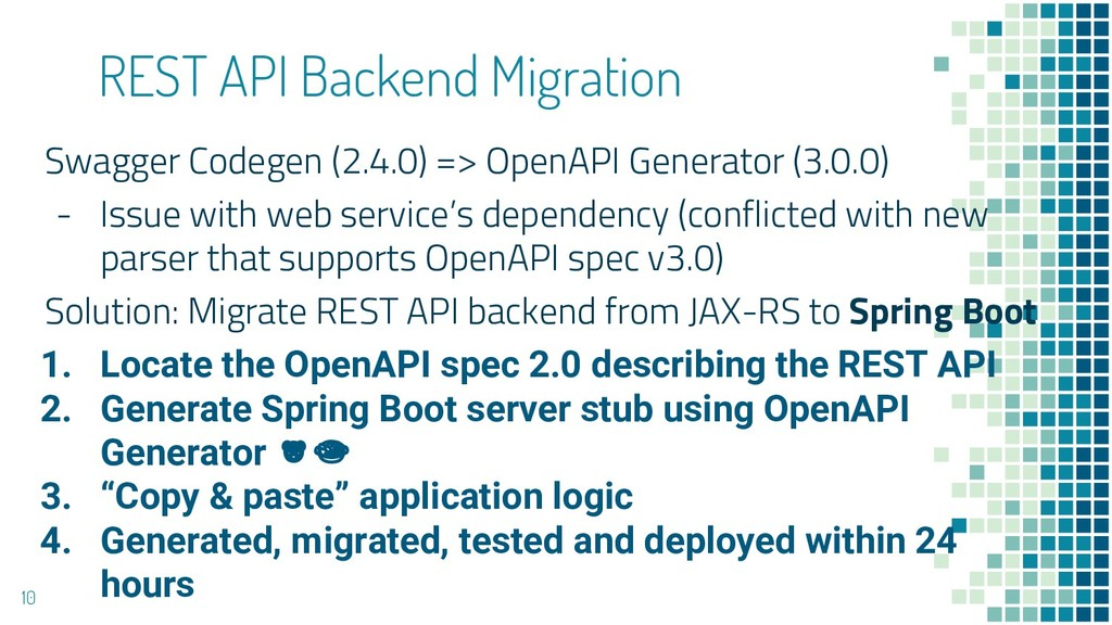 REST API Backend Migration Swagger Codegen (2.4...