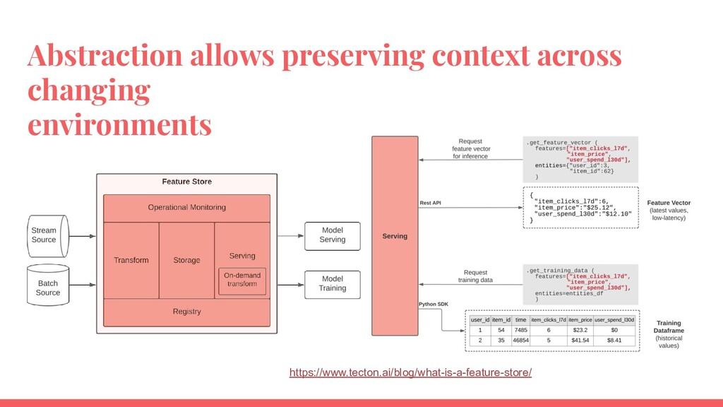 Abstraction allows preserving context across ch...