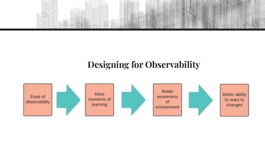 Designing for Observability