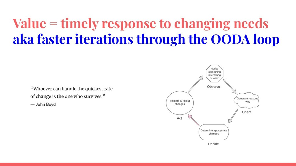 Value = timely response to changing needs aka f...
