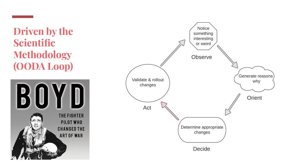 Driven by the Scientific Methodology (OODA Loop)
