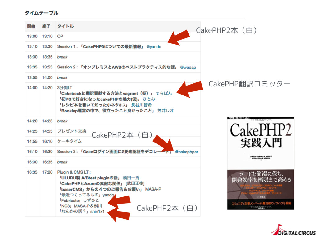 CakePHP翻訳コミッター CakePHP2本(白) CakePHP2本(白) CakePH...