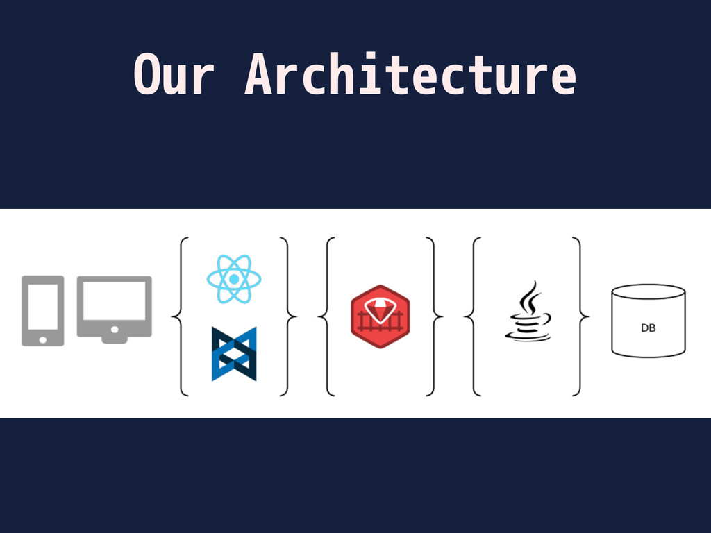 Our Architecture