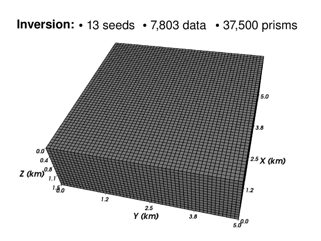 Inversion: ● 13 seeds ● 7,803 data ● 37,500 pri...