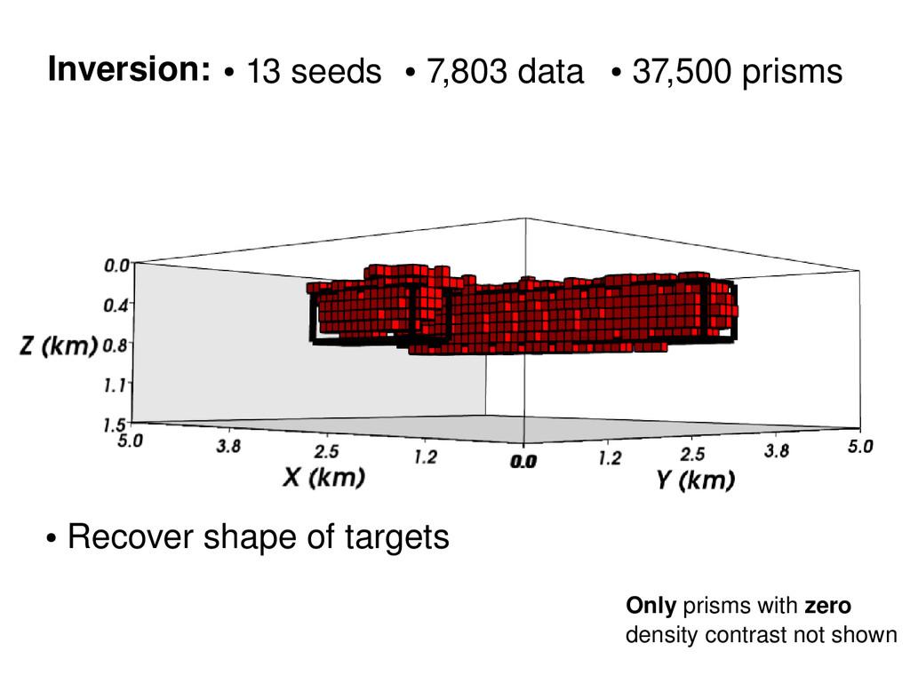 Inversion: ● 7,803 data ● 37,500 prisms ● 13 se...