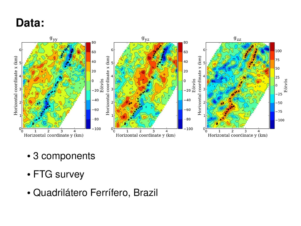 Data: ● 3 components ● FTG survey ● Quadriláter...