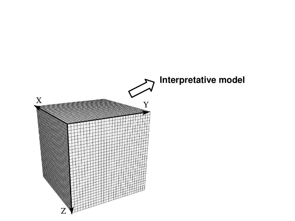 Interpretative model