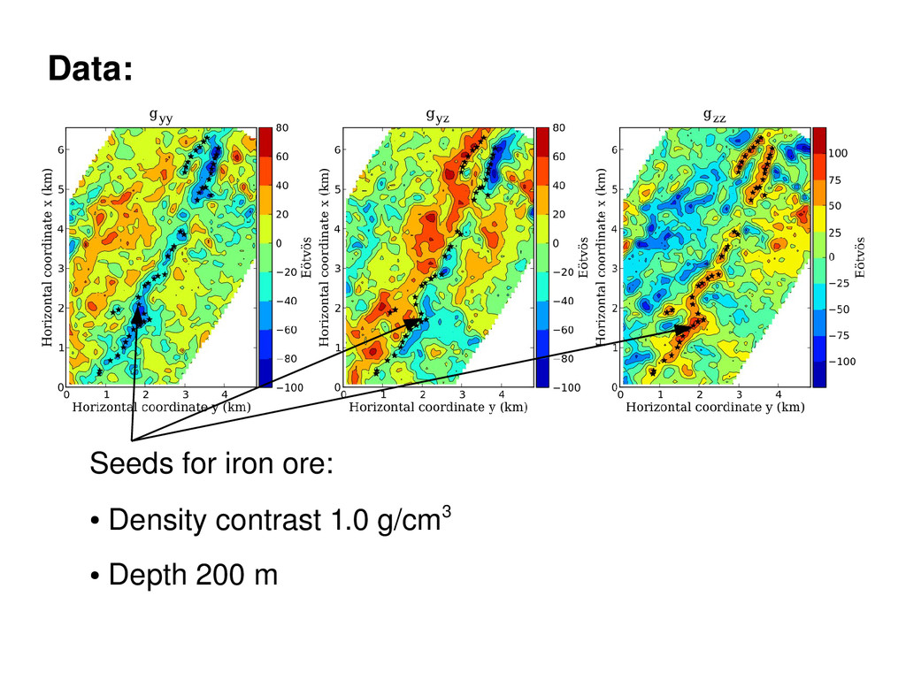 Data: Seeds for iron ore: ● Density contrast 1....