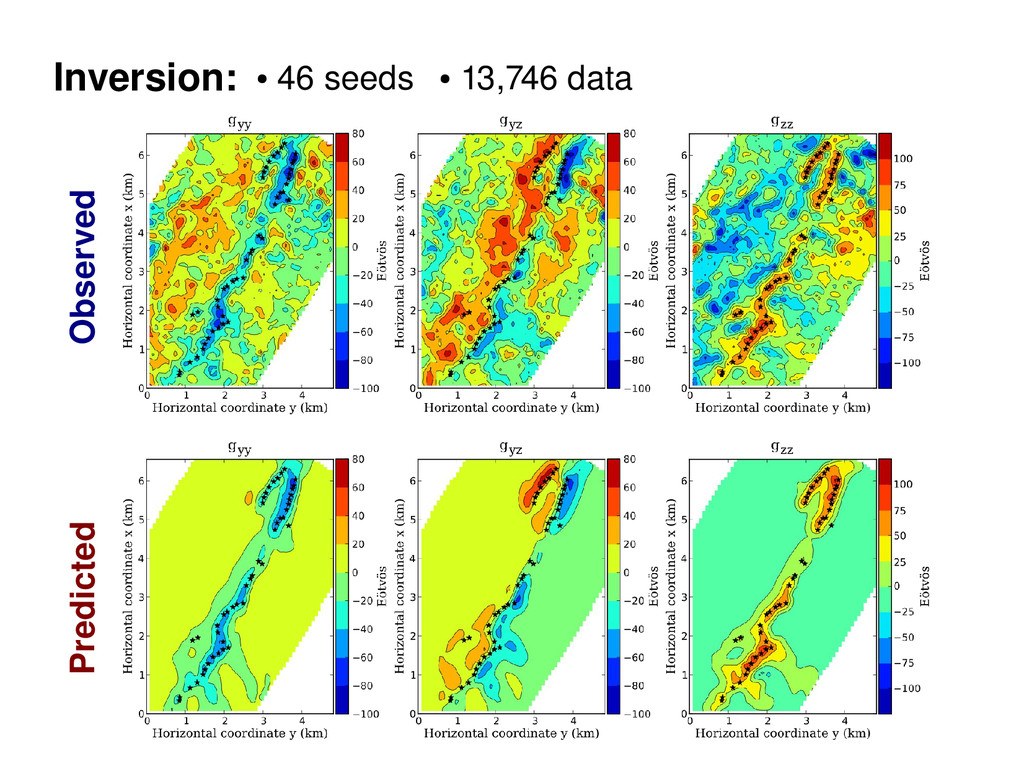 Inversion: Observed Predicted ● 46 seeds ● 13,7...