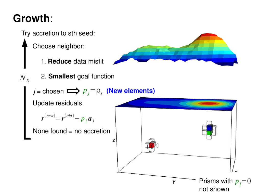 Prisms with not shown None found = no accretion...