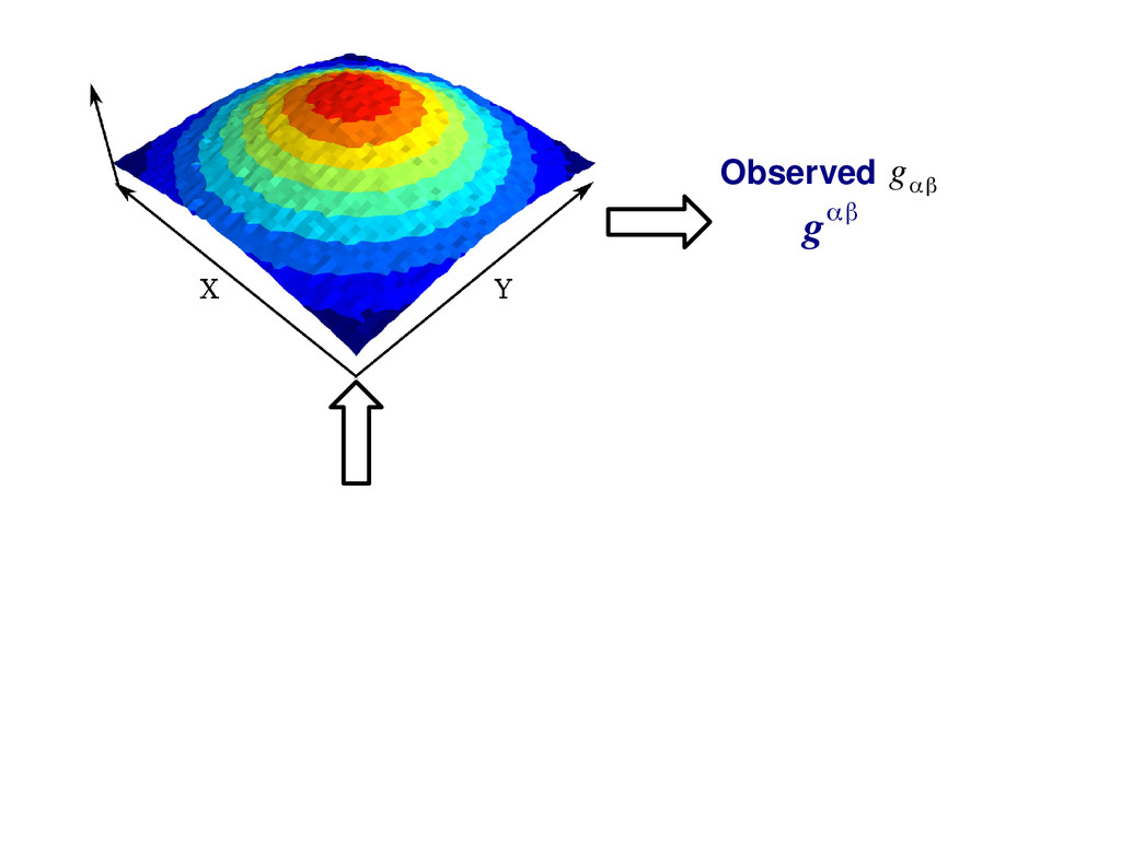 Observed g αβ gαβ