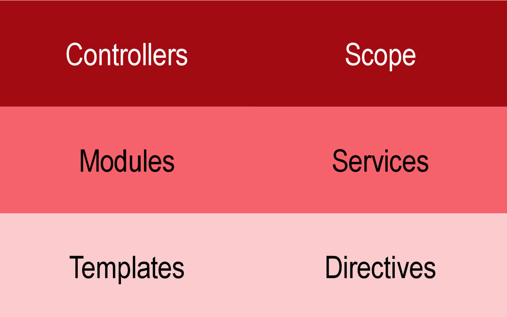 <Version> - <Date> © SQLI Enterprise – SQLI GRO...