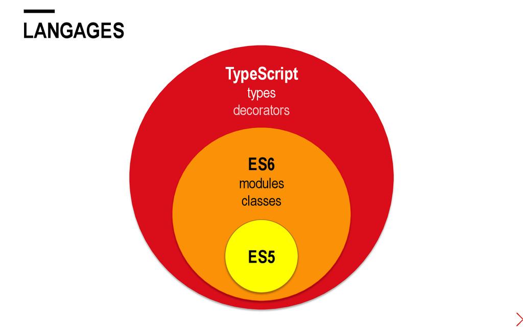 LANGAGES TypeScript types decorators ES6 module...