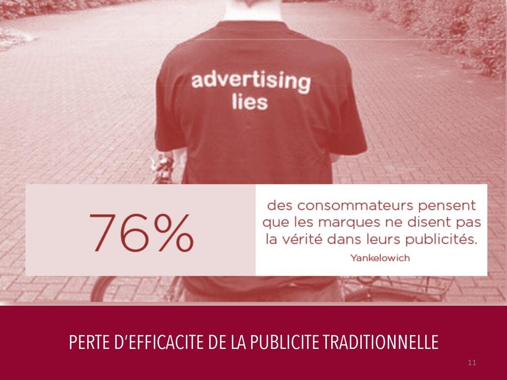 PERTE D'EFFICACITE DE LA PUBLICITE TRADITIONNEL...