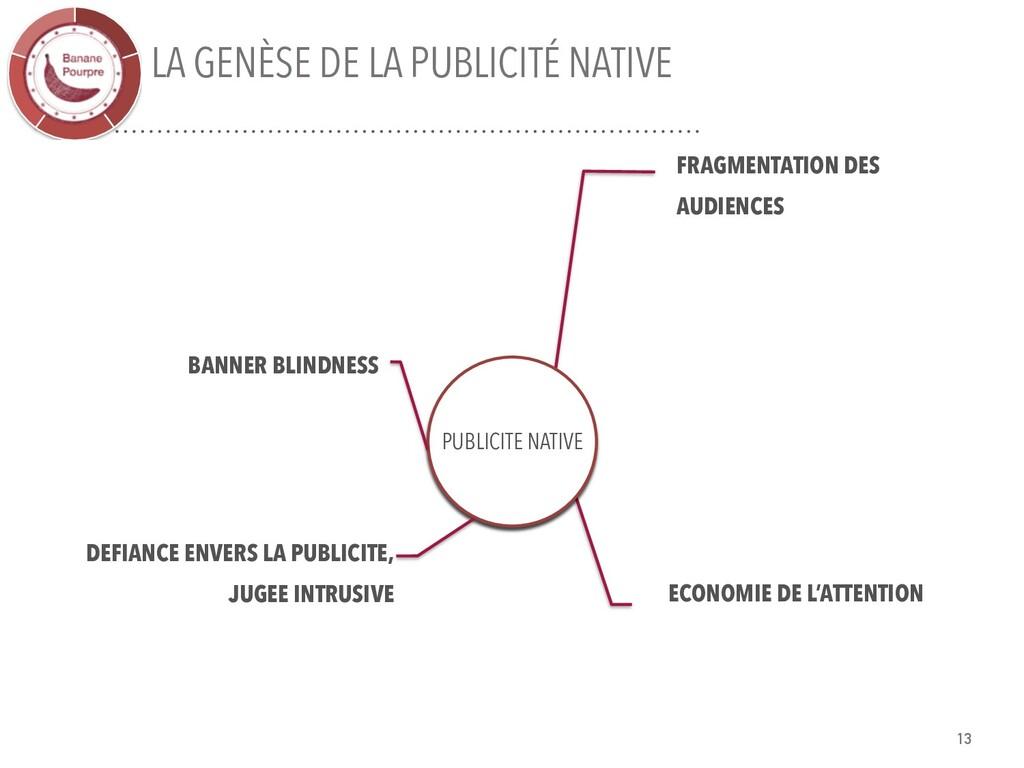 LA GENÈSE DE LA PUBLICITÉ NATIVE FRAGMENTATION ...
