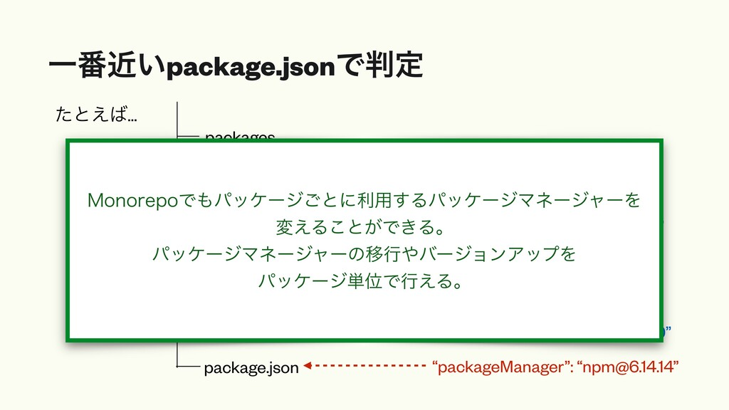 Ұ൪͍ۙpackage.jsonͰఆ ͨͱ͑… packages package-a pa...