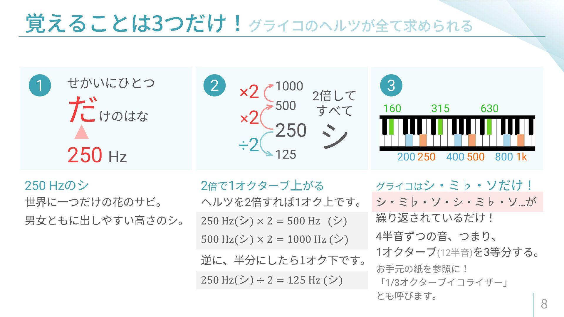 250 Hz( ) × 2 = 500 Hz ( ) 500 Hz( ) × 2 = 1000...
