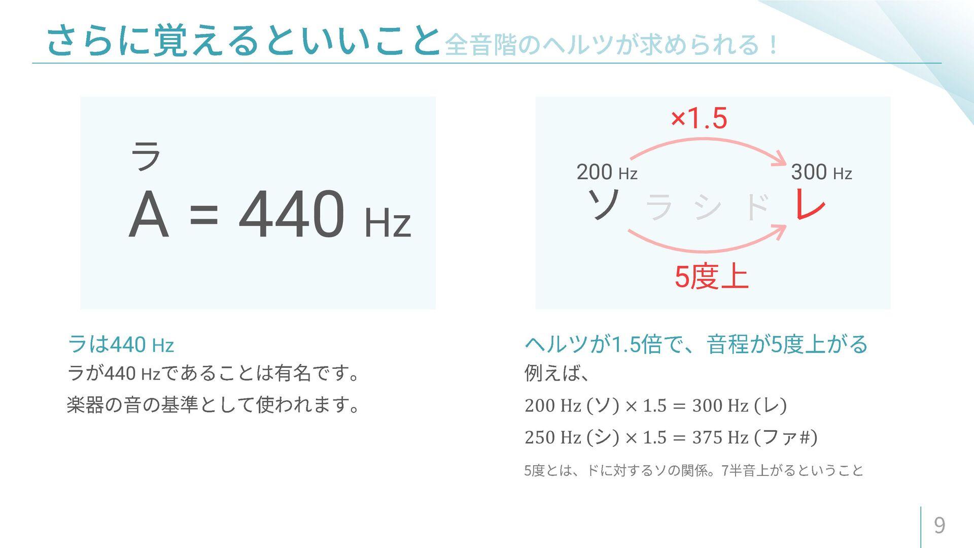 200 Hz × 1.5 = 300 Hz 250 Hz × 1.5 = 375 Hz # ×...