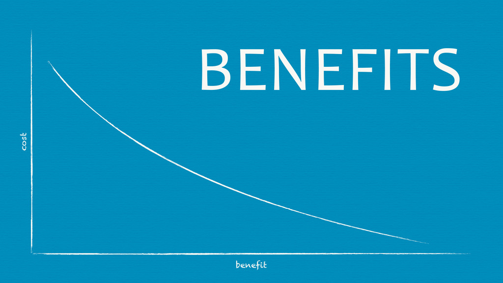 cost benefit BENEFITS