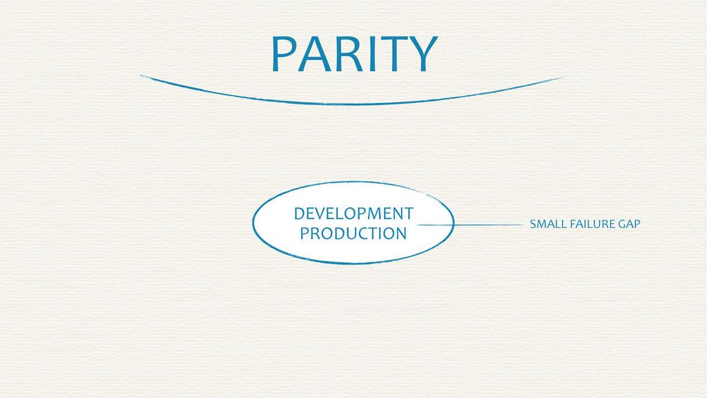 PARITY PRODUCTION DEVELOPMENT SMALL FAILURE...