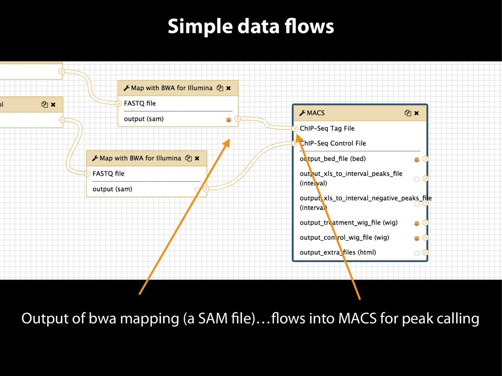 Simple data flows Output of bwa mapping (a SAM ...