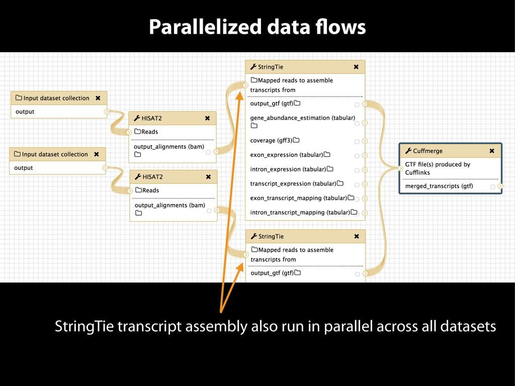 Parallelized data flows StringTie transcript as...