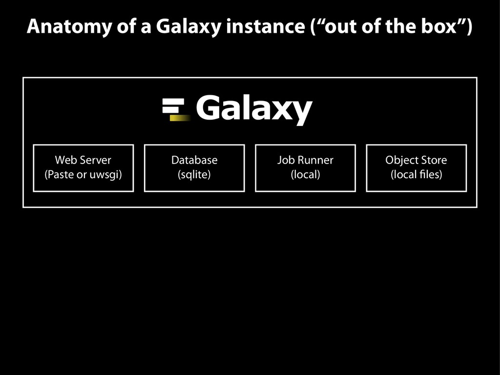 """Anatomy of a Galaxy instance (""""out of the box"""")..."""