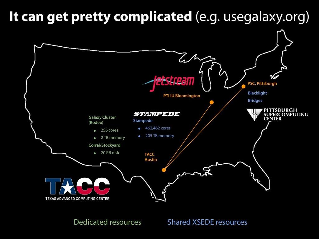 It can get pretty complicated (e.g. usegalaxy.o...