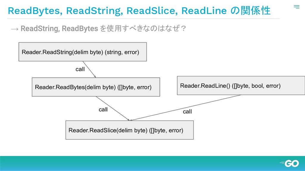 ReadBytes, ReadString, ReadSlice, ReadLine の関係性...