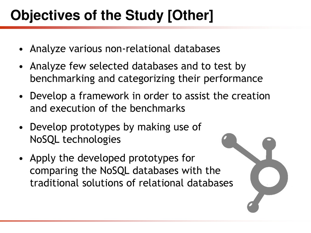Objectives of the Study [Other] • Analyze vario...
