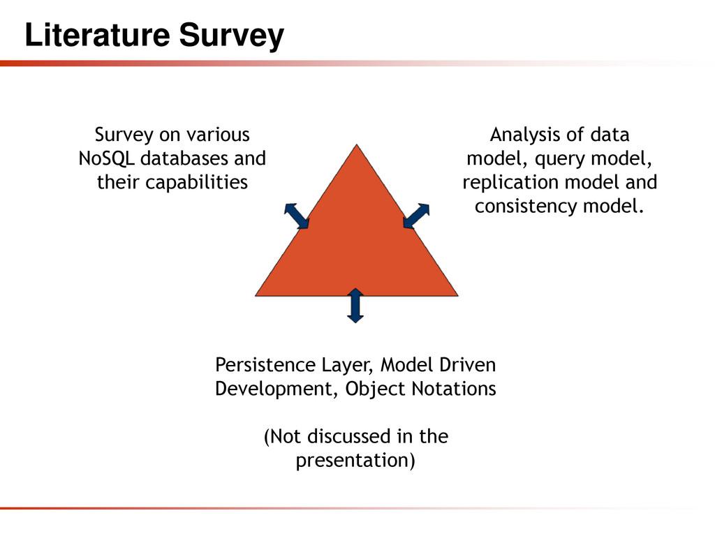 Literature Survey Survey on various NoSQL datab...