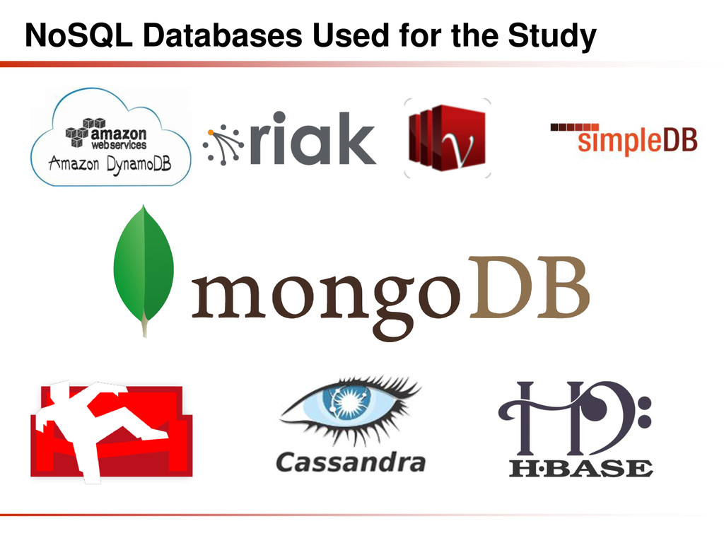 NoSQL Databases Used for the Study