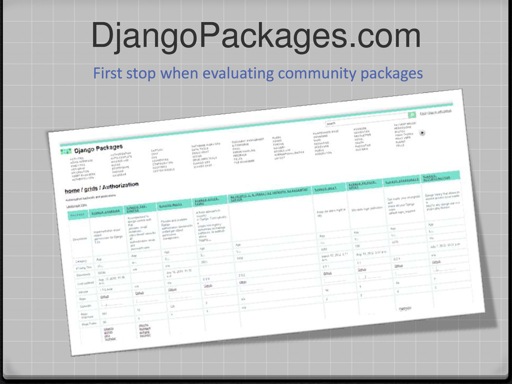 DjangoPackages.com First stop when evaluating c...