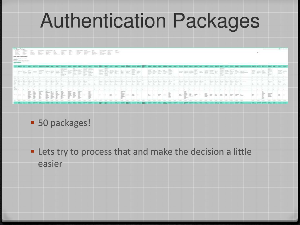Authentication Packages  50 packages!  Lets t...