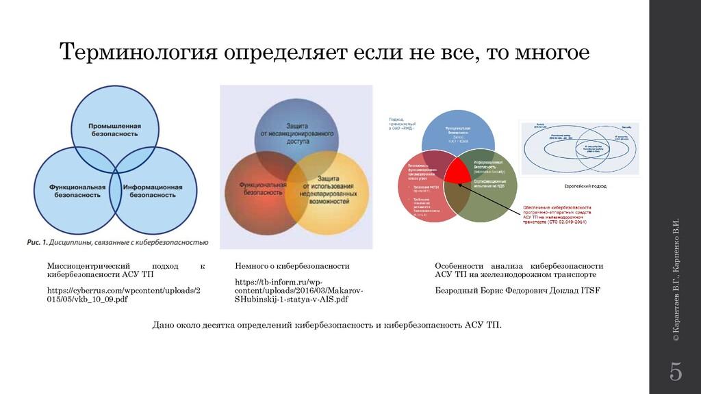 © Карантаев В.Г., Карпенко В.И. 5 Терминология ...