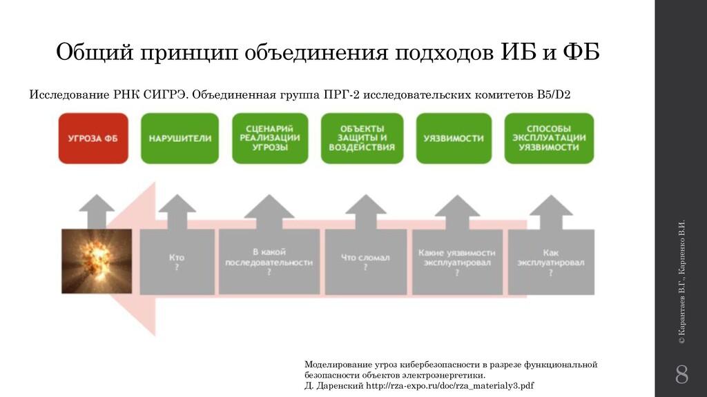 Исследование РНК СИГРЭ. Объединенная группа ПРГ...