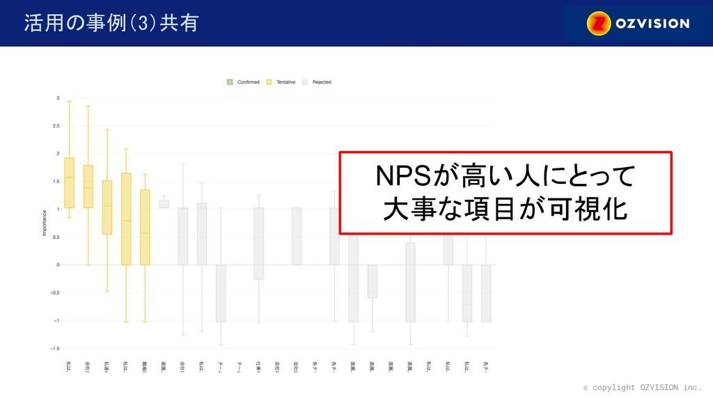 © copylight OZVISION inc. 活用の事例(3)共有 NPSが高い人に...